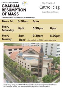 Gradual Resumption of Mass